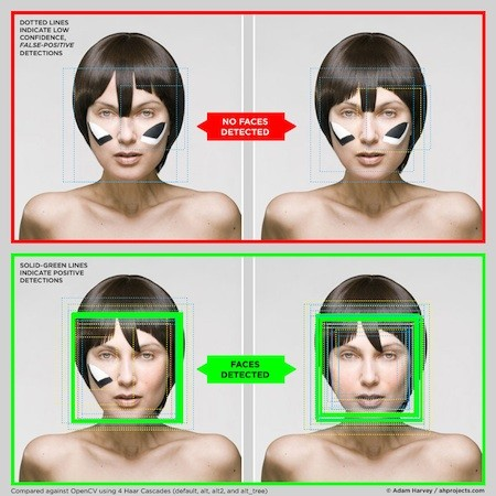 How to Beat Facial Recognition & the Surveillance State