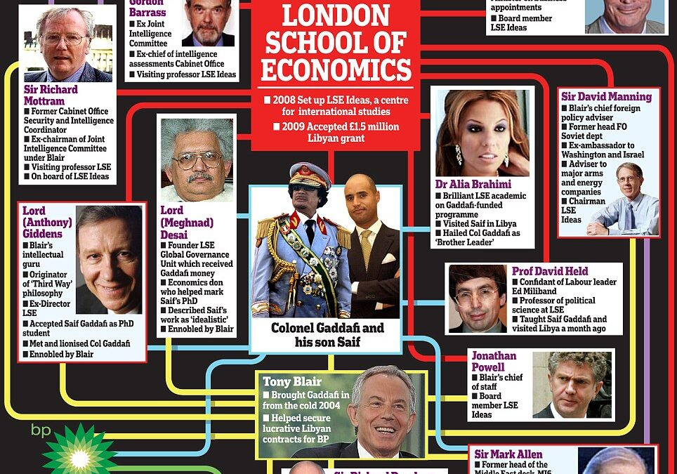 Revealed: The spy masters at the LSE with links to the Gaddafi regime