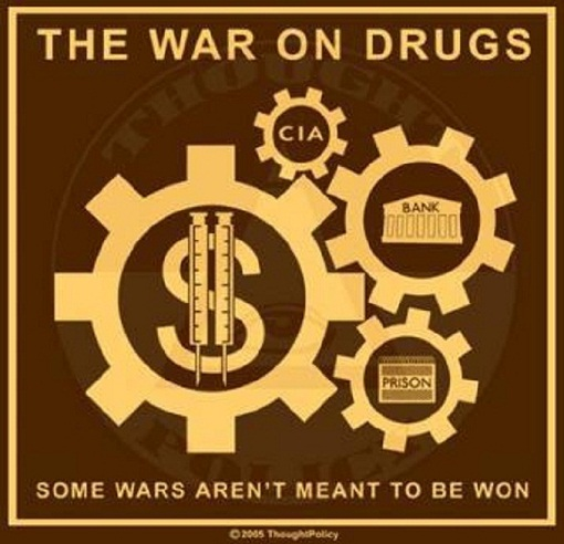 How the CIA Operates the International Drug Trade and keeps Drugs Illegal in the US