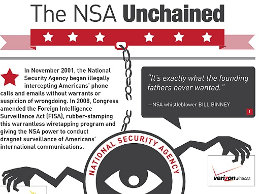 The NSA Unchained: INFOGRAPHIC