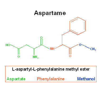 Aspartame Damages The Brain at Any Dose