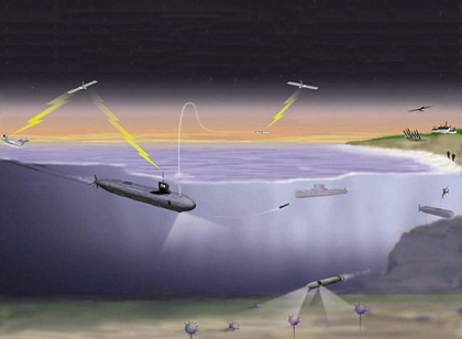 DARPA And Navy Reveal Advanced Technology For Naval Warfare