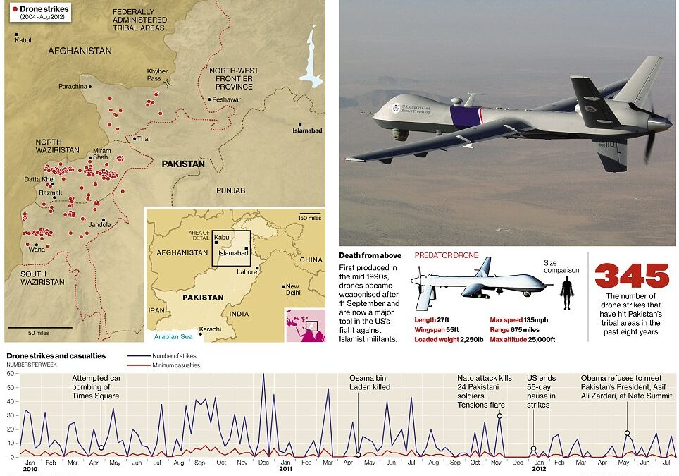 America's Deadly Double Tap Drone Attacks Are 'killing 49 people for every known terrorist in Pakistan'
