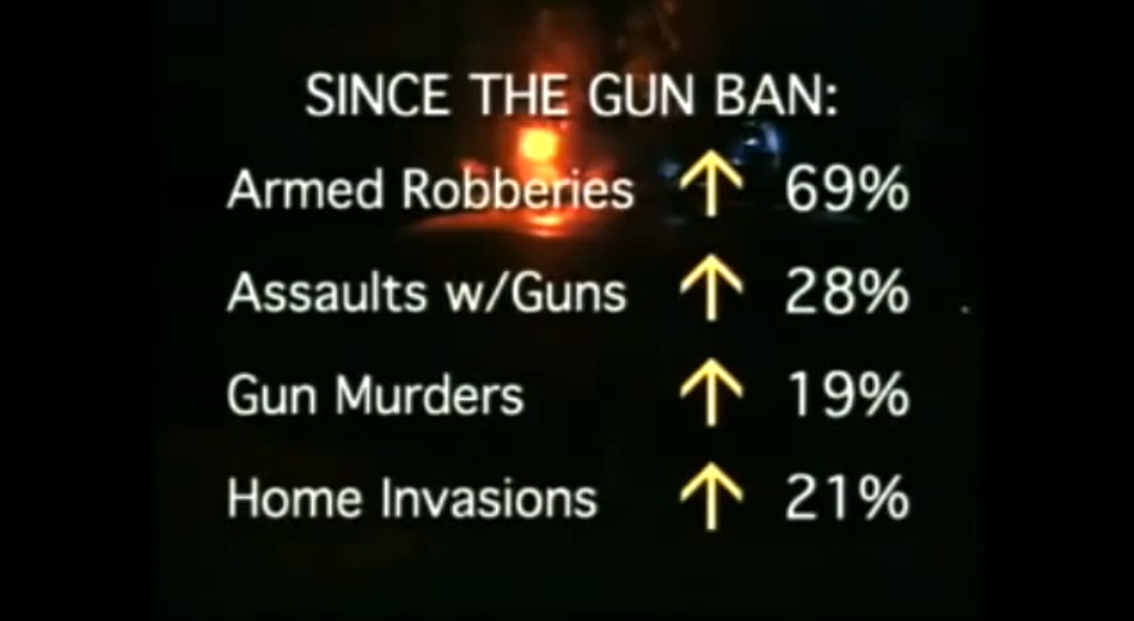 Watch What Happens When Guns Are Banned in Australia
