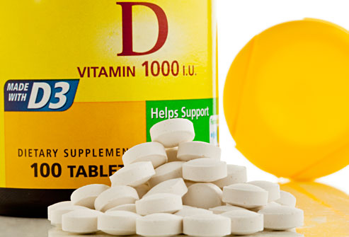 Feds Keeping People Sick: The Vitamin D story