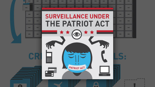 US Government Agencies Will Soon Be Able To Access Foreign Medical Dossiers Due To Patriot Act