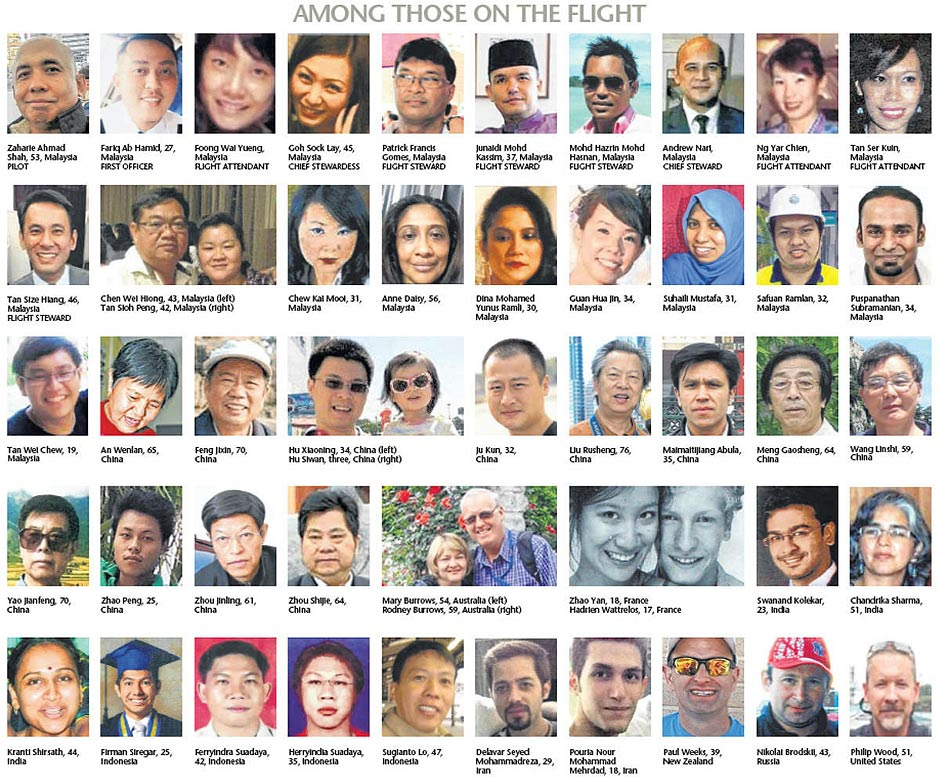 Malaysian Airline Mystery Decrypted