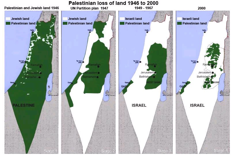 Critical Facts All US Citizens Should Know Abut Israel & Palestine